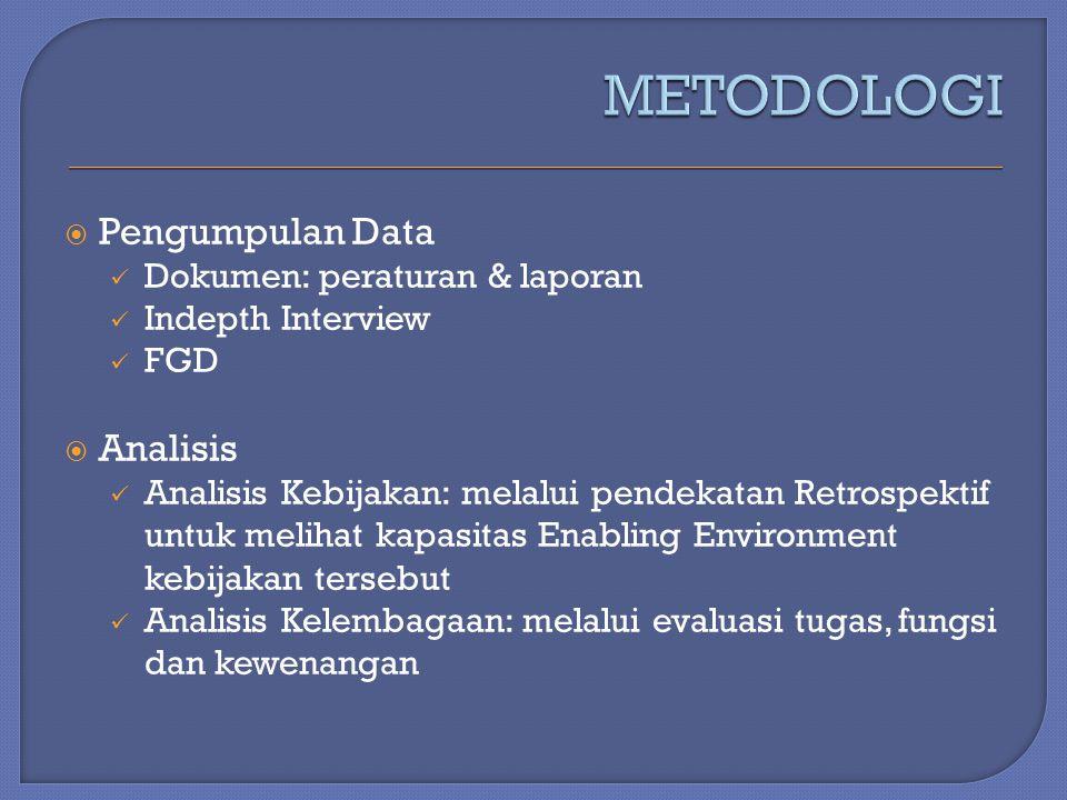  Pengumpulan Data Dokumen: peraturan & laporan Indepth Interview FGD  Analisis Analisis Kebijakan: melalui pendekatan Retrospektif untuk melihat kap
