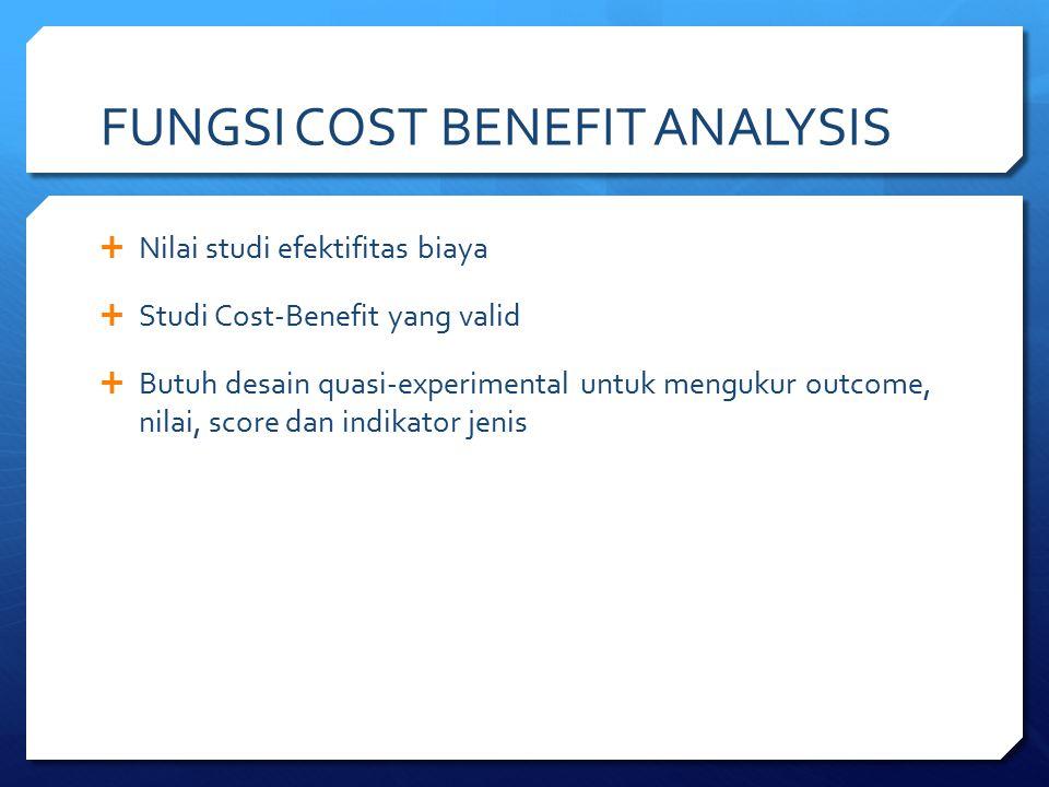 FUNGSI COST BENEFIT ANALYSIS  Nilai studi efektifitas biaya  Studi Cost-Benefit yang valid  Butuh desain quasi-experimental untuk mengukur outcome,