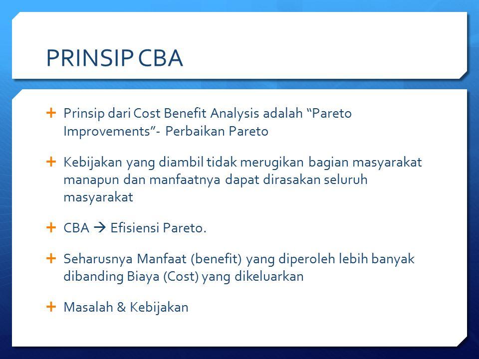 """PRINSIP CBA  Prinsip dari Cost Benefit Analysis adalah """"Pareto Improvements""""- Perbaikan Pareto  Kebijakan yang diambil tidak merugikan bagian masyar"""