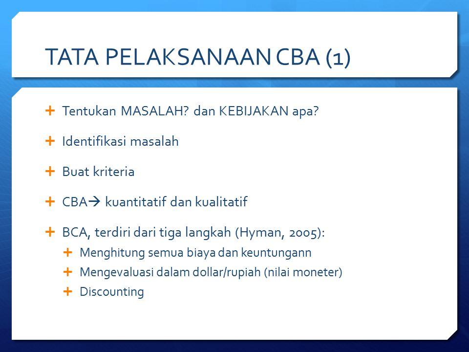 TATA PELAKSANAAN CBA (1)  Tentukan MASALAH? dan KEBIJAKAN apa?  Identifikasi masalah  Buat kriteria  CBA  kuantitatif dan kualitatif  BCA, terdi