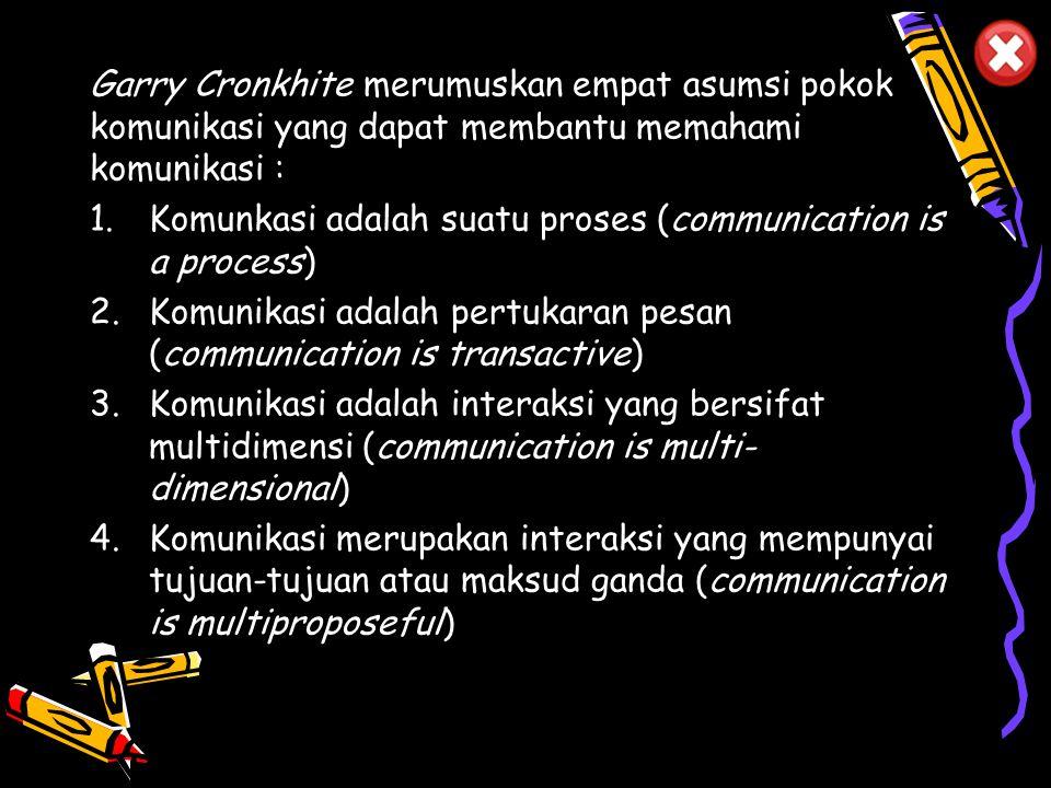 Garry Cronkhite merumuskan empat asumsi pokok komunikasi yang dapat membantu memahami komunikasi : 1.Komunkasi adalah suatu proses (communication is a process) 2.Komunikasi adalah pertukaran pesan (communication is transactive) 3.Komunikasi adalah interaksi yang bersifat multidimensi (communication is multi- dimensional) 4.Komunikasi merupakan interaksi yang mempunyai tujuan-tujuan atau maksud ganda (communication is multiproposeful)