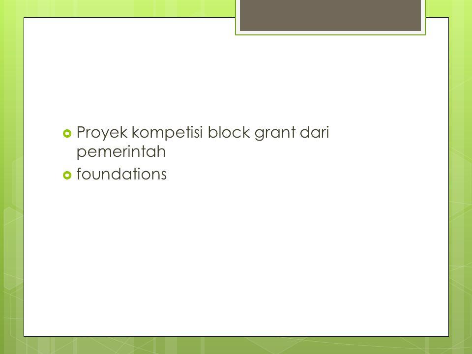  Proyek kompetisi block grant dari pemerintah  foundations