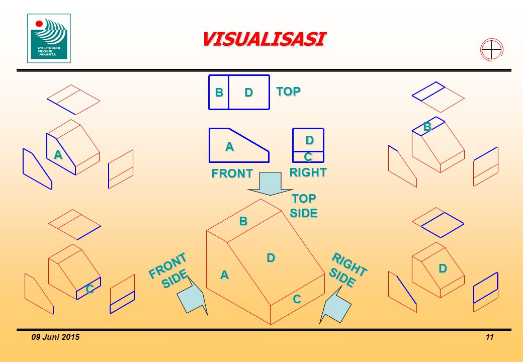 09 Juni 2015 11 VISUALISASI A B D C A B D C D A C B D TOPSIDE FRONTSIDE RIGHTSIDE TOP FRONT RIGHT