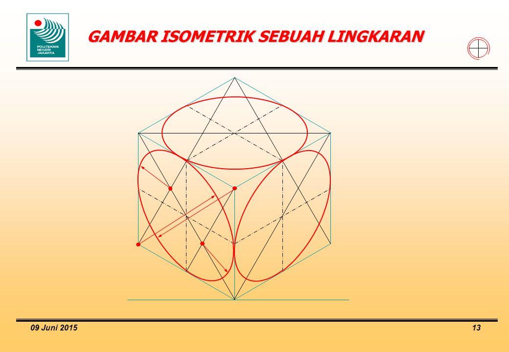 09 Juni 2015 13 GAMBAR ISOMETRIK SEBUAH LINGKARAN