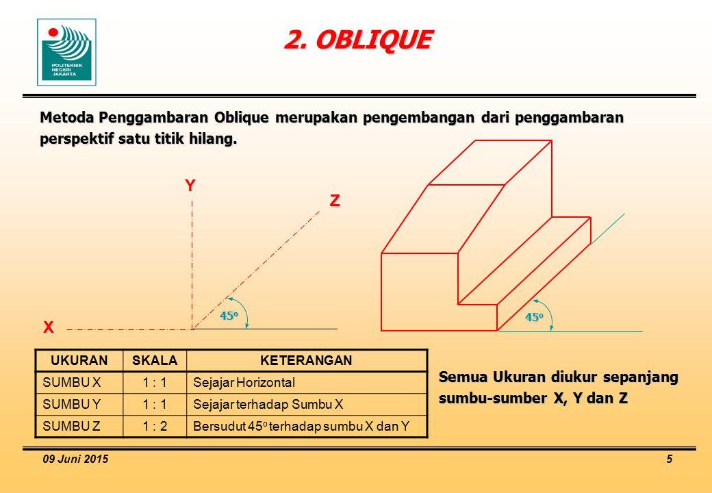 09 Juni 2015 5 2. OBLIQUE Metoda Penggambaran Oblique merupakan pengembangan dari penggambaran perspektif satu titik hilang. Semua Ukuran diukur sepan