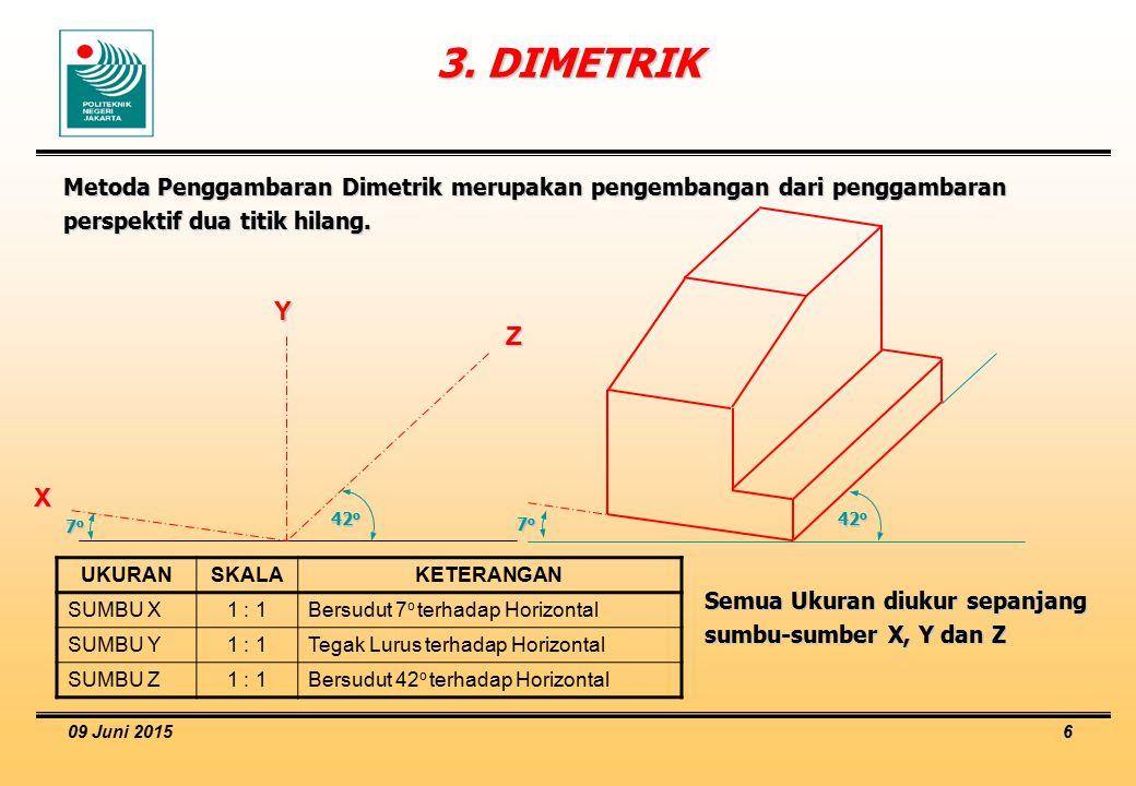09 Juni 2015 6 3. DIMETRIK Metoda Penggambaran Dimetrik merupakan pengembangan dari penggambaran perspektif dua titik hilang. Semua Ukuran diukur sepa
