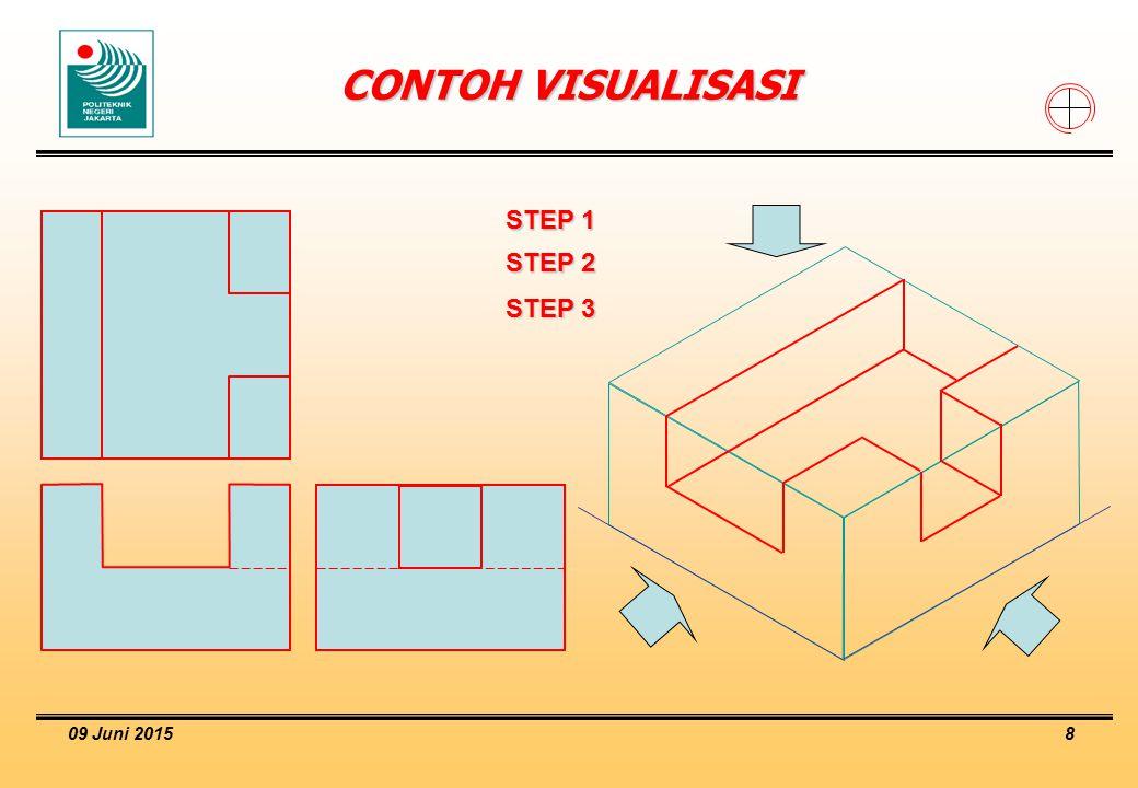 09 Juni 2015 8 CONTOH VISUALISASI STEP 1 STEP 2 STEP 3