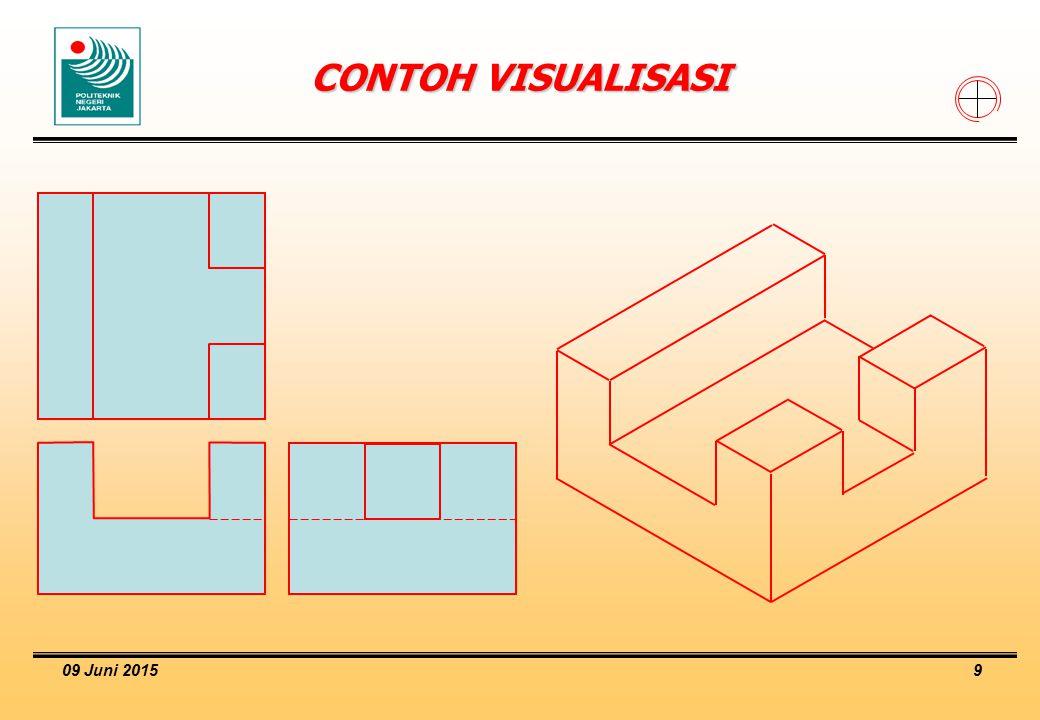 09 Juni 2015 10 CONTOH VISUALISASI STEP 1 STEP 2 STEP 3