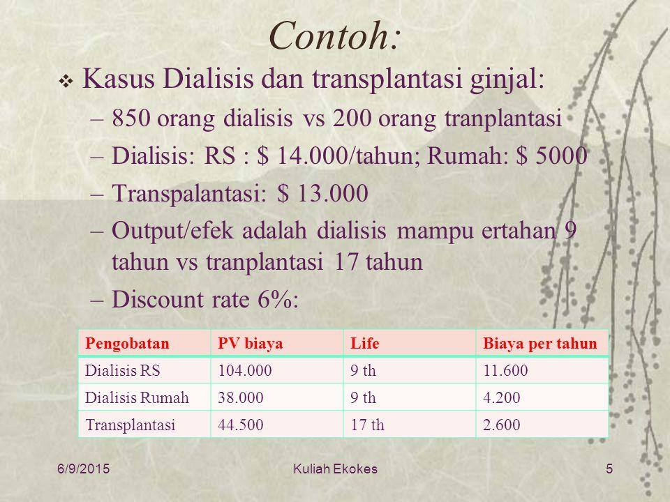 Contoh:  Kasus Dialisis dan transplantasi ginjal: –850 orang dialisis vs 200 orang tranplantasi –Dialisis: RS : $ 14.000/tahun; Rumah: $ 5000 –Transpalantasi: $ 13.000 –Output/efek adalah dialisis mampu ertahan 9 tahun vs tranplantasi 17 tahun –Discount rate 6%: 6/9/2015Kuliah Ekokes5 PengobatanPV biayaLifeBiaya per tahun Dialisis RS104.0009 th11.600 Dialisis Rumah38.0009 th4.200 Transplantasi44.50017 th2.600