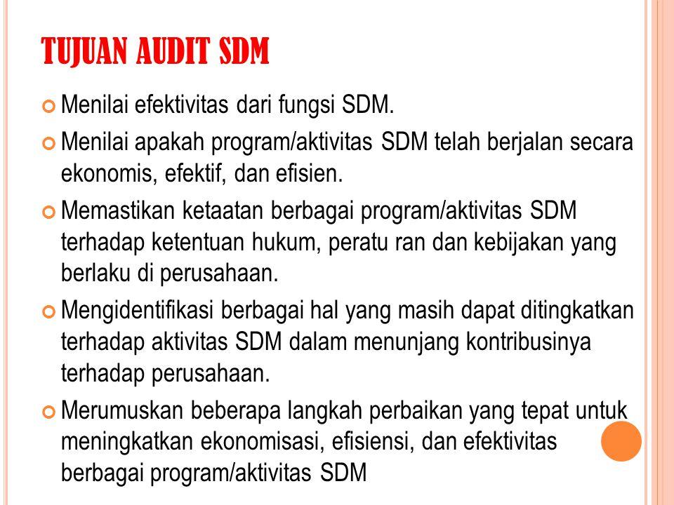 TUJUAN AUDIT SDM Menilai efektivitas dari fungsi SDM. Menilai apakah program/aktivitas SDM telah berjalan secara ekonomis, efektif, dan efisien. Memas