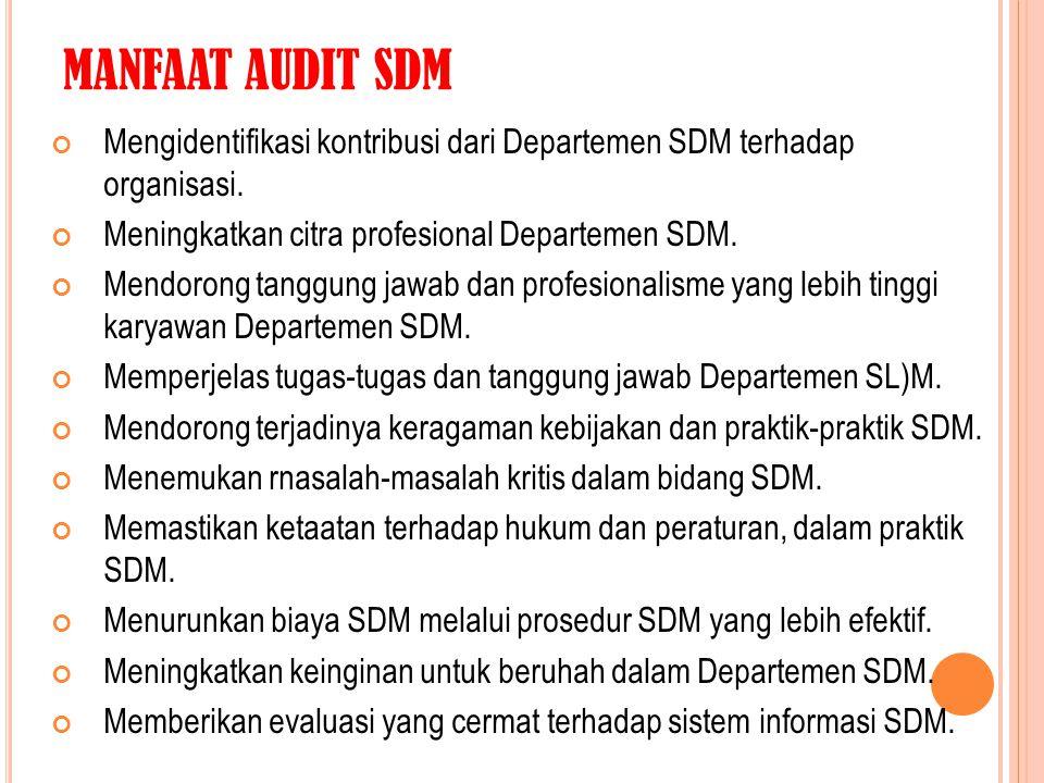 MANFAAT AUDIT SDM Mengidentifikasi kontribusi dari Departemen SDM terhadap organisasi. Meningkatkan citra profesional Departemen SDM. Mendorong tanggu