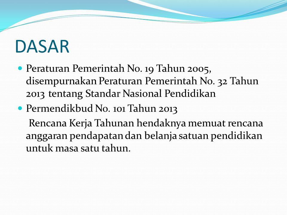 DASAR Peraturan Pemerintah No.19 Tahun 2005, disempurnakan Peraturan Pemerintah No.