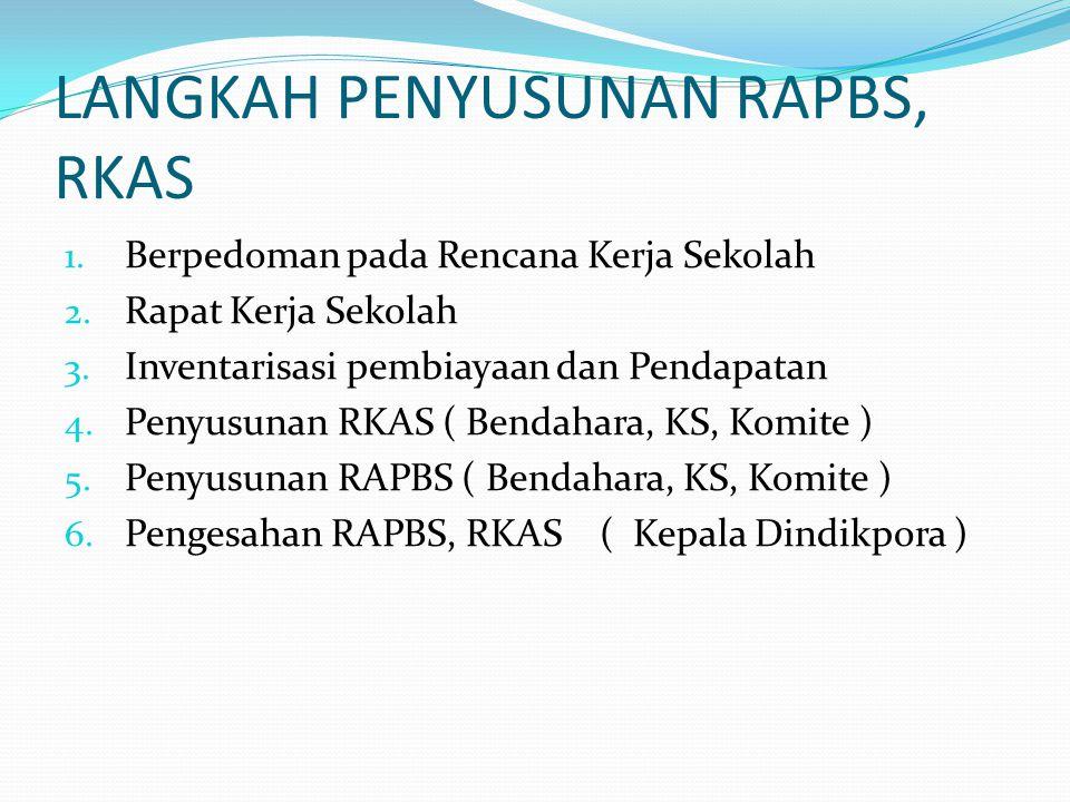 LANGKAH PENYUSUNAN RAPBS, RKAS 1.Berpedoman pada Rencana Kerja Sekolah 2.