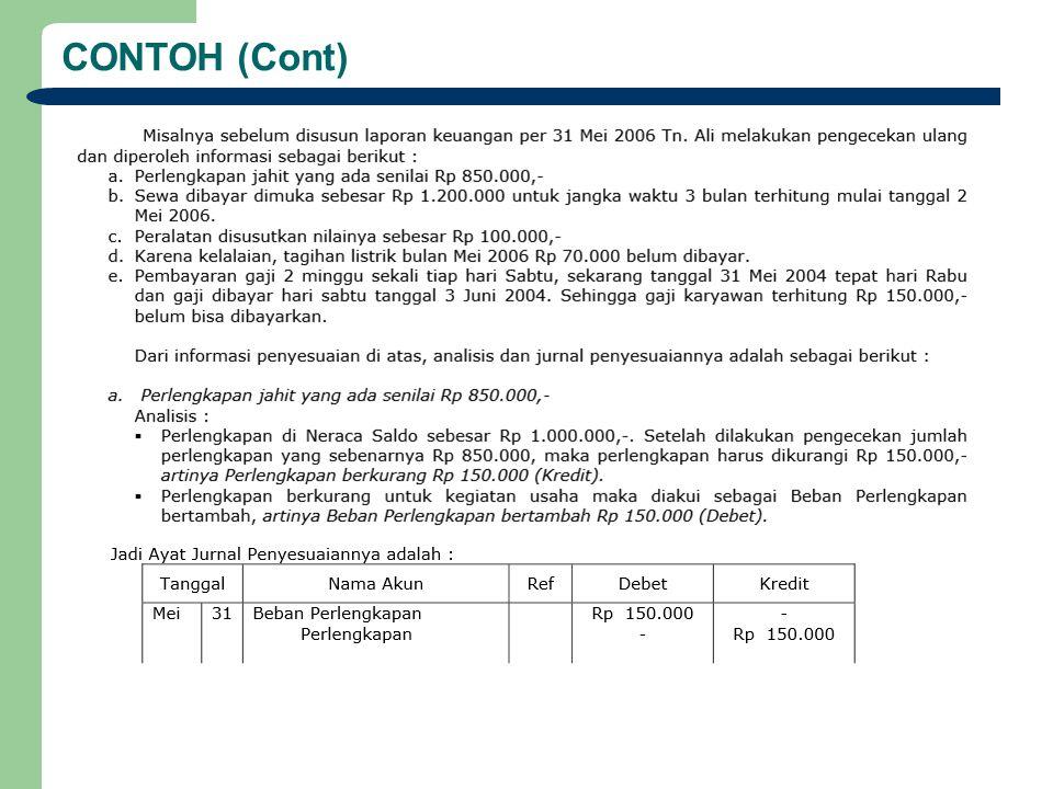 CONTOH (Cont)