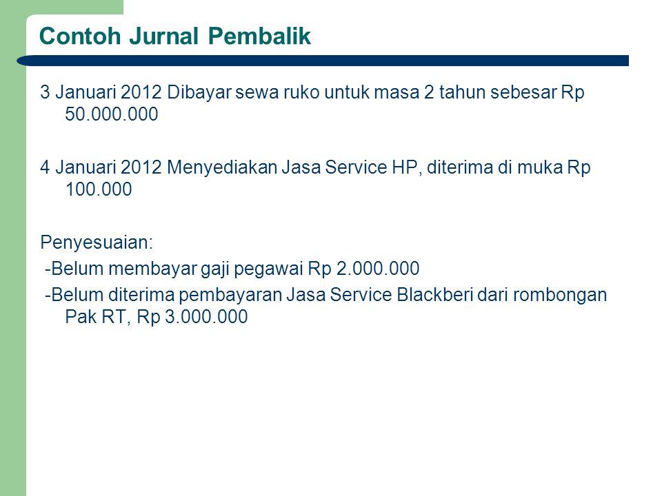 Contoh Jurnal Pembalik 3 Januari 2012 Dibayar sewa ruko untuk masa 2 tahun sebesar Rp 50.000.000 4 Januari 2012 Menyediakan Jasa Service HP, diterima