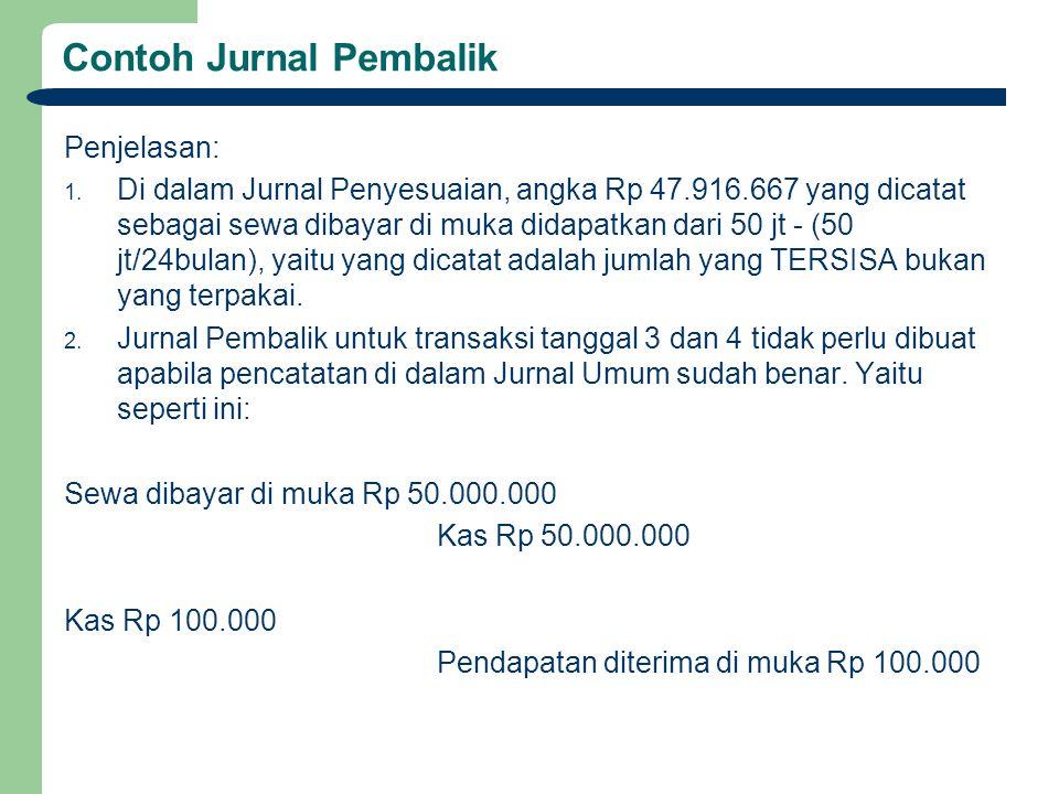Contoh Jurnal Pembalik Penjelasan: 1. Di dalam Jurnal Penyesuaian, angka Rp 47.916.667 yang dicatat sebagai sewa dibayar di muka didapatkan dari 50 jt