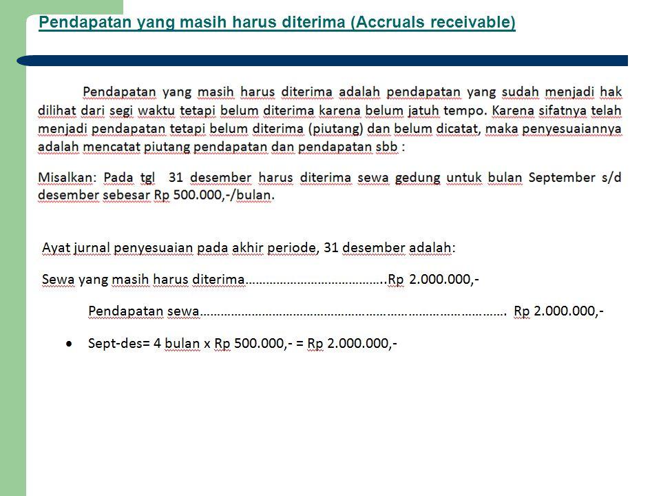 Pendapatan yang masih harus diterima (Accruals receivable)