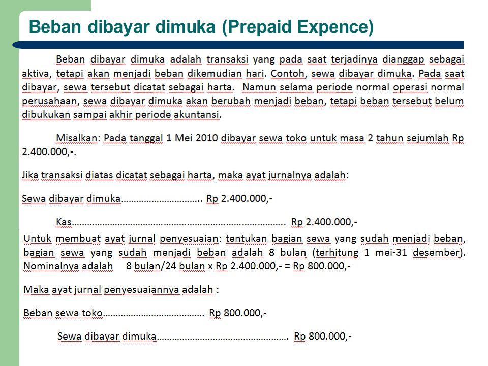 Beban dibayar dimuka (Prepaid Expence)