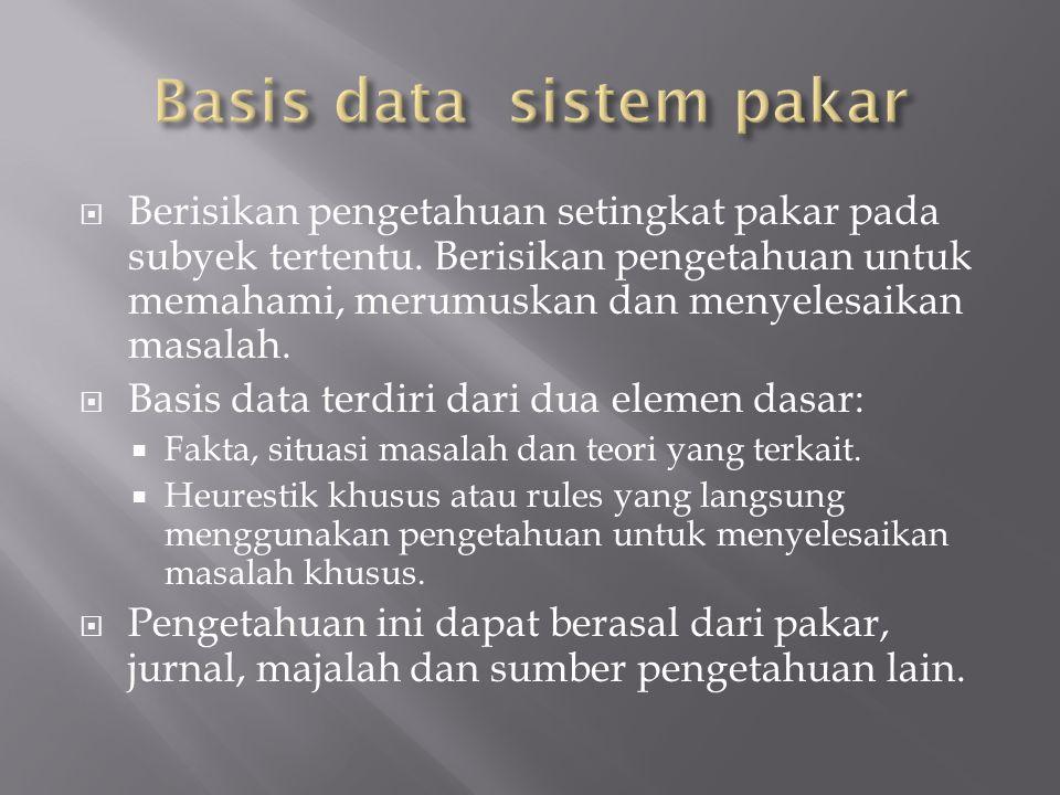  Berisikan pengetahuan setingkat pakar pada subyek tertentu. Berisikan pengetahuan untuk memahami, merumuskan dan menyelesaikan masalah.  Basis data