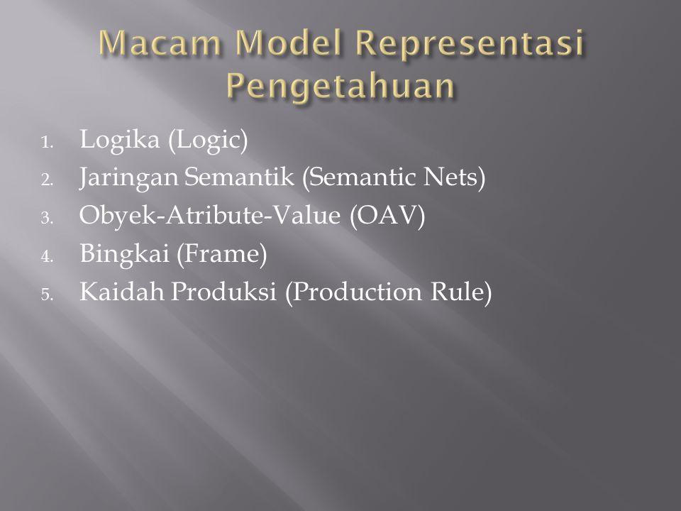 1. Logika (Logic) 2. Jaringan Semantik (Semantic Nets) 3. Obyek-Atribute-Value (OAV) 4. Bingkai (Frame) 5. Kaidah Produksi (Production Rule)
