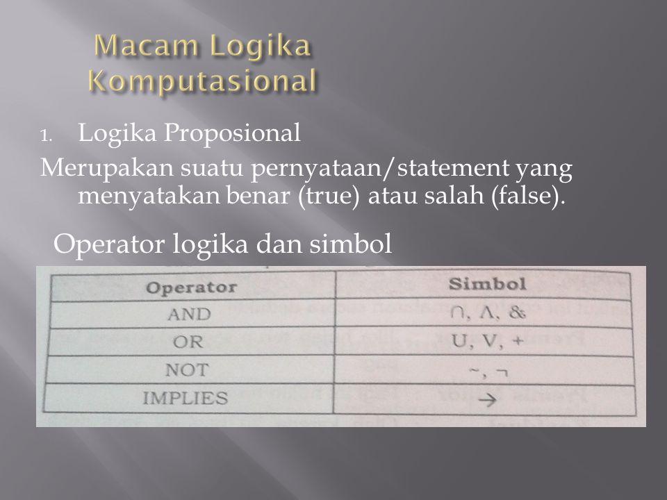 1. Logika Proposional Merupakan suatu pernyataan/statement yang menyatakan benar (true) atau salah (false). Operator logika dan simbol