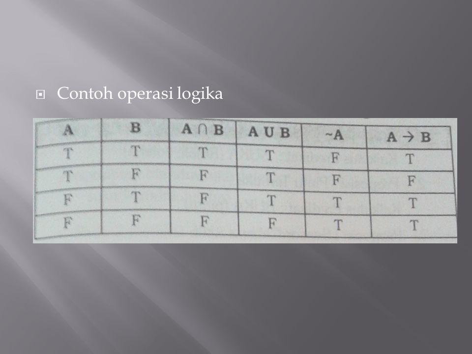  Contoh operasi logika