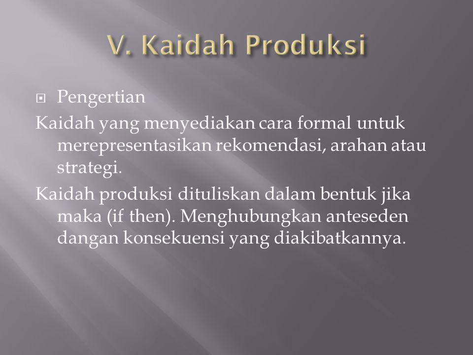  Pengertian Kaidah yang menyediakan cara formal untuk merepresentasikan rekomendasi, arahan atau strategi. Kaidah produksi dituliskan dalam bentuk ji