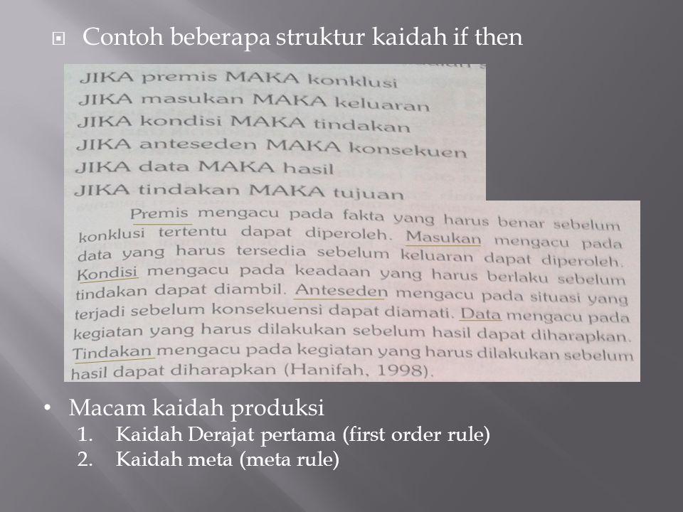  Contoh beberapa struktur kaidah if then Macam kaidah produksi 1.Kaidah Derajat pertama (first order rule) 2.Kaidah meta (meta rule)