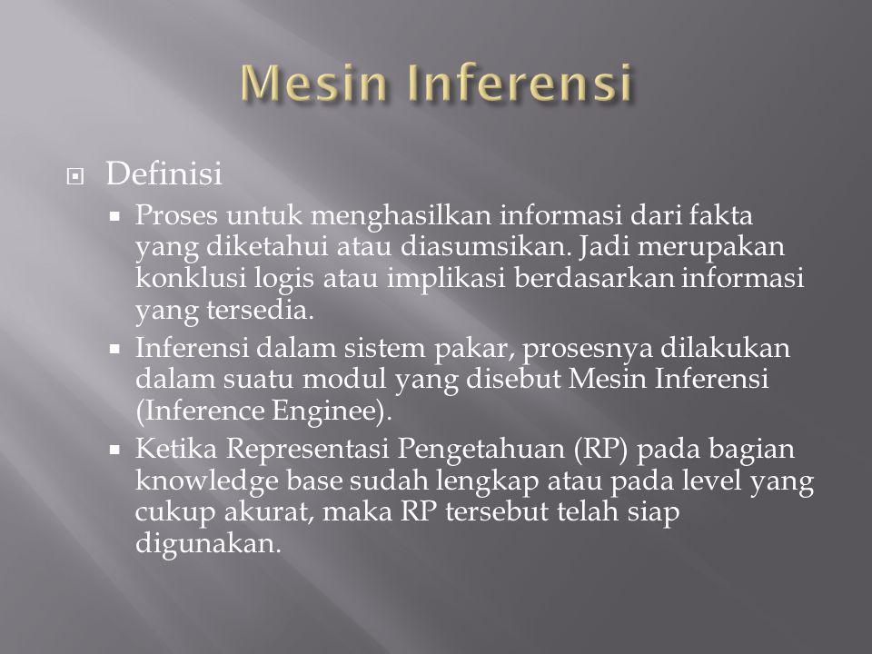 Definisi  Proses untuk menghasilkan informasi dari fakta yang diketahui atau diasumsikan. Jadi merupakan konklusi logis atau implikasi berdasarkan