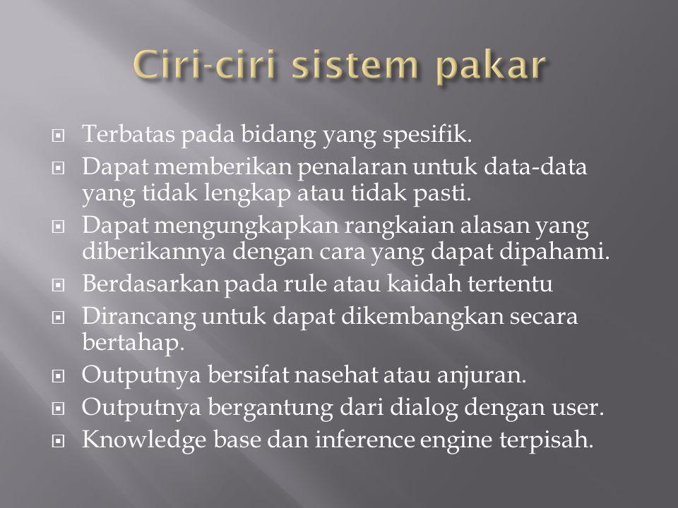  Komponen utama:  Antar muka pengguna (user interface)  Perangkat lunak yang menyediakan media komunikasi antara pengguna dengan sistem  Basis data sistem pakar (expert system database)  Fasilitas akuisisi pengetahuan (knowledge aquitition facility)  Fasilitas Penjelasan  Mekanisme inferensi (Inference Mechanism)