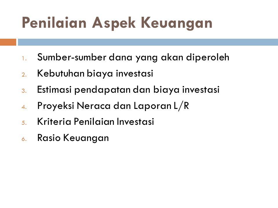 Penilaian Aspek Keuangan 1. Sumber-sumber dana yang akan diperoleh 2. Kebutuhan biaya investasi 3. Estimasi pendapatan dan biaya investasi 4. Proyeksi