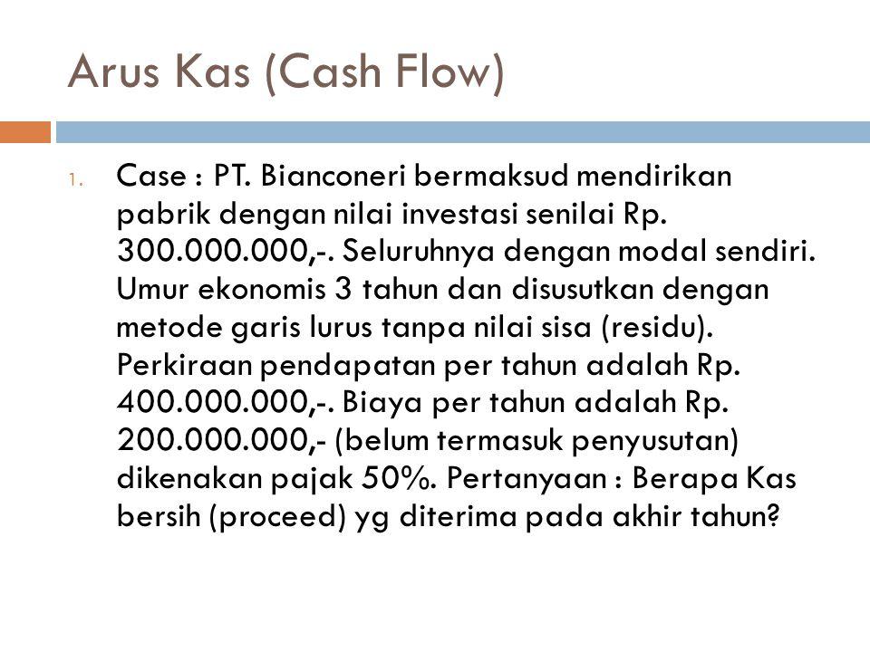Arus Kas (Cash Flow) 1. Case : PT. Bianconeri bermaksud mendirikan pabrik dengan nilai investasi senilai Rp. 300.000.000,-. Seluruhnya dengan modal se