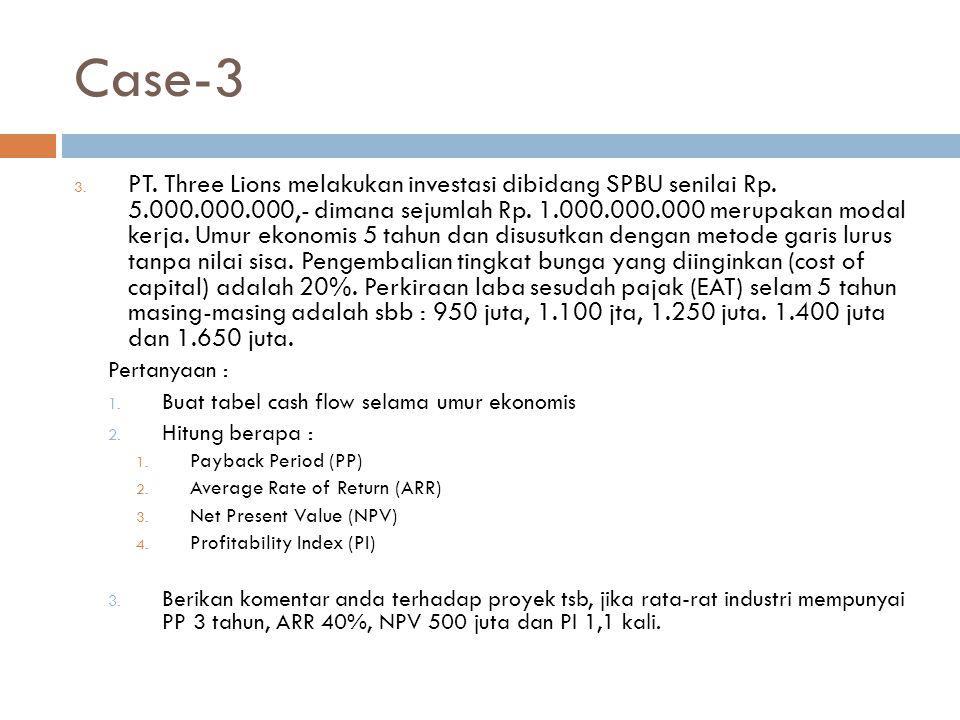 Case-3 3. PT. Three Lions melakukan investasi dibidang SPBU senilai Rp. 5.000.000.000,- dimana sejumlah Rp. 1.000.000.000 merupakan modal kerja. Umur