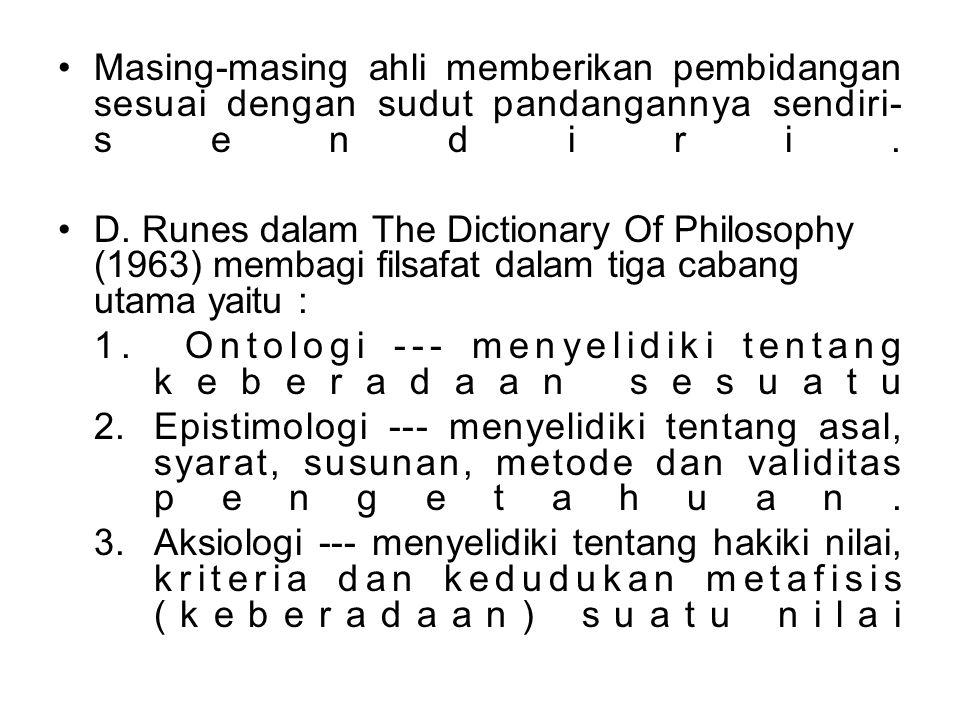 Cabang Filsafat OntologiEpistimologiAksiologi metafisika - logika - Metodologi - Filsafat Ilmu - Etika - Estetika