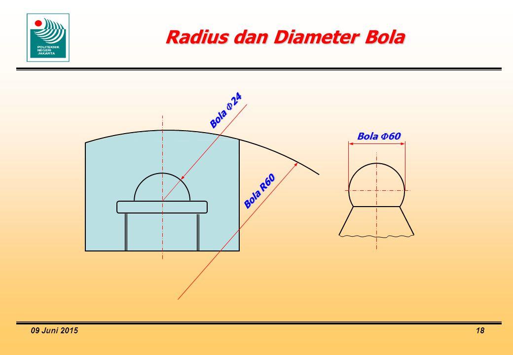 09 Juni 2015 18 Radius dan Diameter Bola Bola  24 Bola R60 Bola  60