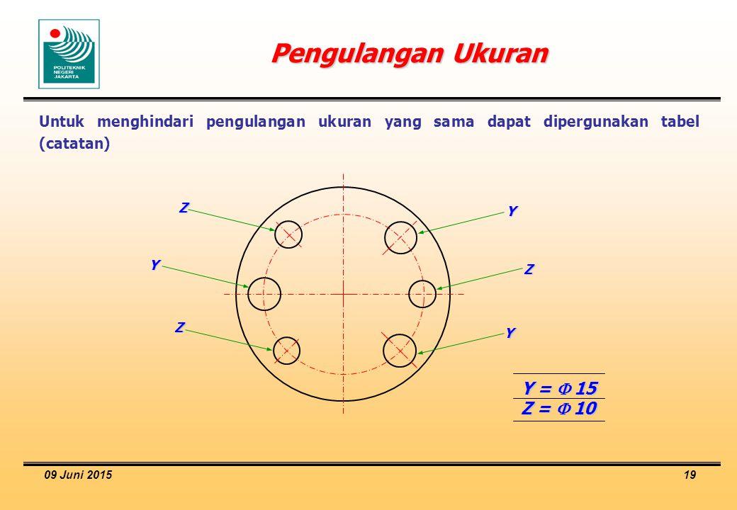 09 Juni 2015 19 Pengulangan Ukuran Y Untuk menghindari pengulangan ukuran yang sama dapat dipergunakan tabel (catatan) Z Y Z Y Z Y =  15 Z=  10 Z =