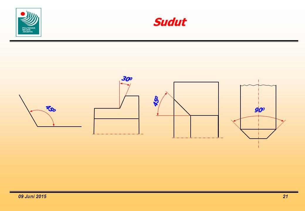 09 Juni 2015 21 Sudut 90 0 45 0 30 0