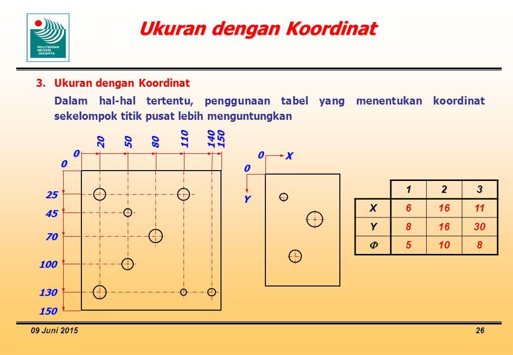 09 Juni 2015 26 Ukuran dengan Koordinat 3.Ukuran dengan Koordinat Dalam hal-hal tertentu, penggunaan tabel yang menentukan koordinat sekelompok titik