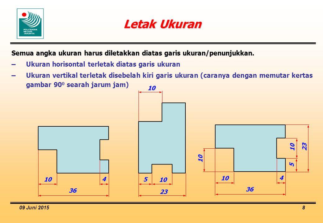 09 Juni 2015 8 5 10 2310 Letak Ukuran Semua angka ukuran harus diletakkan diatas garis ukuran/penunjukkan. –Ukuran horisontal terletak diatas garis uk