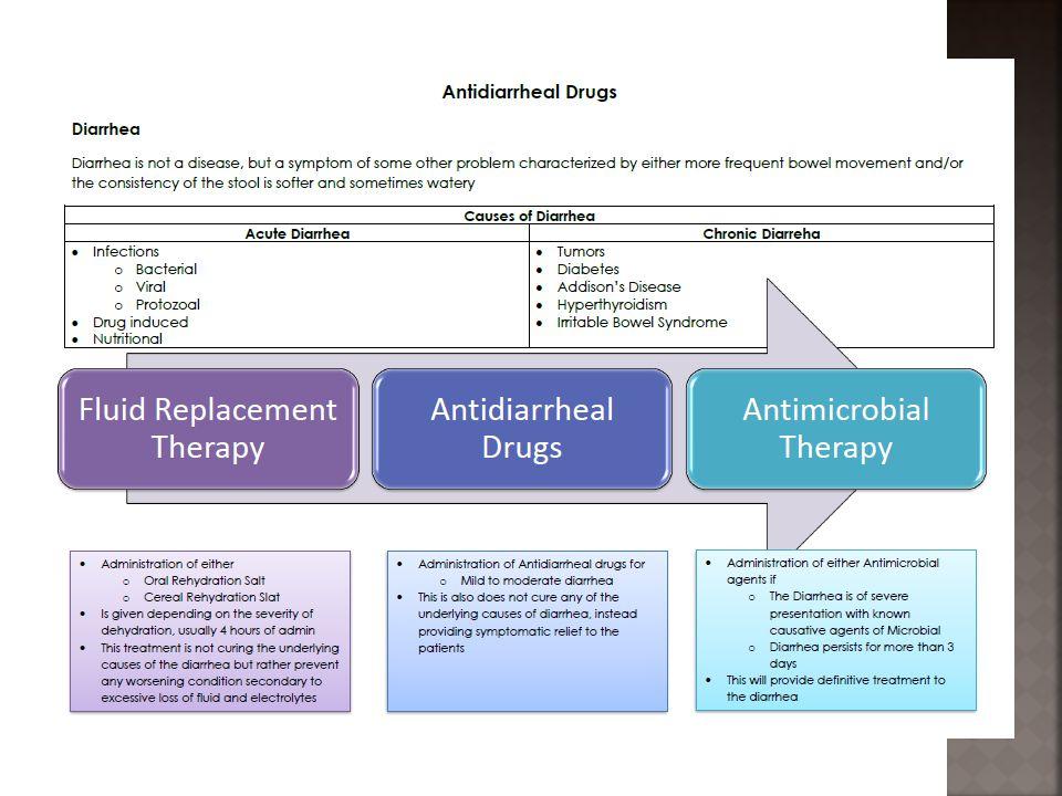  Bi subsalisilat (2 tablet x 4 per hari)  Antimikroba - digunakan u/ diare dan pencegahannya - Jgn menggunakan AB selama lebih dari 3 minggu - Kombinasi loperamide dan AB sangat baik u/ traveler's diare