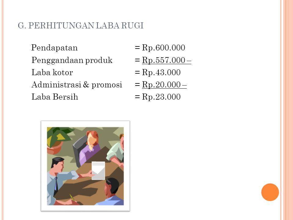 G. PERHITUNGAN LABA RUGI Pendapatan= Rp.600.000 Penggandaan produk= Rp.557.000 – Laba kotor= Rp.43.000 Administrasi & promosi= Rp.20.000 – Laba Bersih