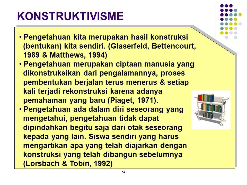 54 KONSTRUKTIVISME Pengetahuan kita merupakan hasil konstruksi (bentukan) kita sendiri. (Glaserfeld, Bettencourt, 1989 & Matthews, 1994) Pengetahuan m