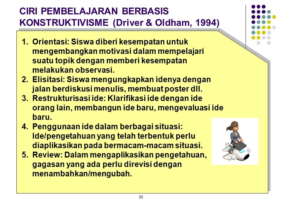 55 CIRI PEMBELAJARAN BERBASIS KONSTRUKTIVISME (Driver & Oldham, 1994) 1.Orientasi: Siswa diberi kesempatan untuk mengembangkan motivasi dalam mempelaj