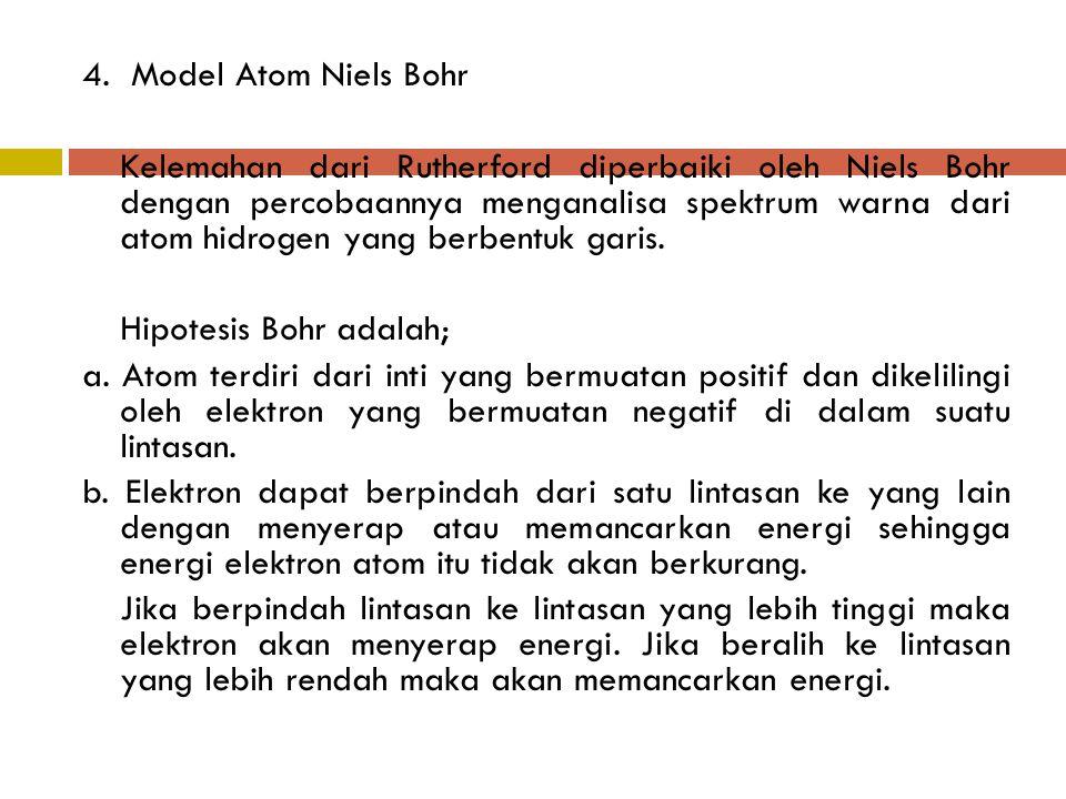 4. Model Atom Niels Bohr Kelemahan dari Rutherford diperbaiki oleh Niels Bohr dengan percobaannya menganalisa spektrum warna dari atom hidrogen yang b