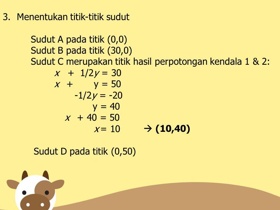 3.Menentukan titik-titik sudut Sudut A pada titik (0,0) Sudut B pada titik (30,0) Sudut C merupakan titik hasil perpotongan kendala 1 & 2: x + 1/2y =