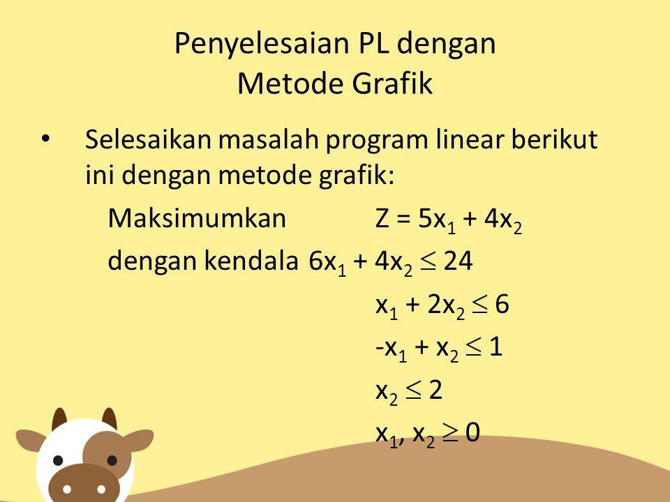 Penyelesaian PL dengan Metode Grafik Selesaikan masalah program linear berikut ini dengan metode grafik: Maksimumkan Z = 5x 1 + 4x 2 dengan kendala 6x
