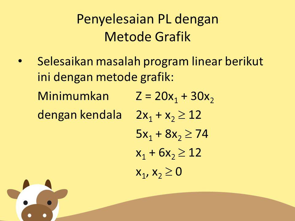 Penyelesaian PL dengan Metode Grafik Selesaikan masalah program linear berikut ini dengan metode grafik: Minimumkan Z = 20x 1 + 30x 2 dengan kendala2x