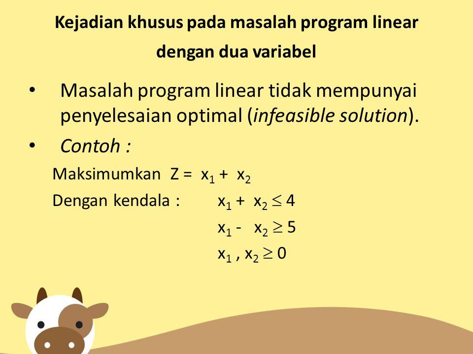 Kejadian khusus pada masalah program linear dengan dua variabel Masalah program linear tidak mempunyai penyelesaian optimal (infeasible solution). Con