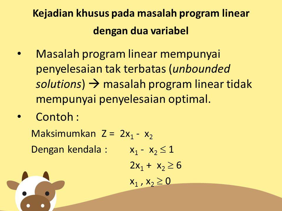 Kejadian khusus pada masalah program linear dengan dua variabel Masalah program linear mempunyai penyelesaian tak terbatas (unbounded solutions)  mas