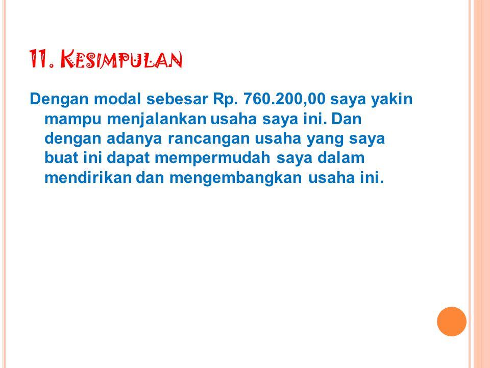 10. L ABA -R UGI Harga jual= Rp. 235.000,00 Biaya Variabel= Rp. 168.700,00 Laba / produksi= Rp. 66.300,00 Laba / minggu = 4 x Rp. 66.300,00 = Rp. 265.